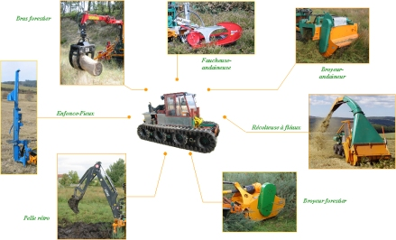 montage kastor + machines